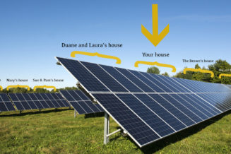Install a community solar array