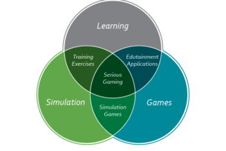 Create a sustainable serious game that builds on a scenario based on Hunter/Rees thoughts